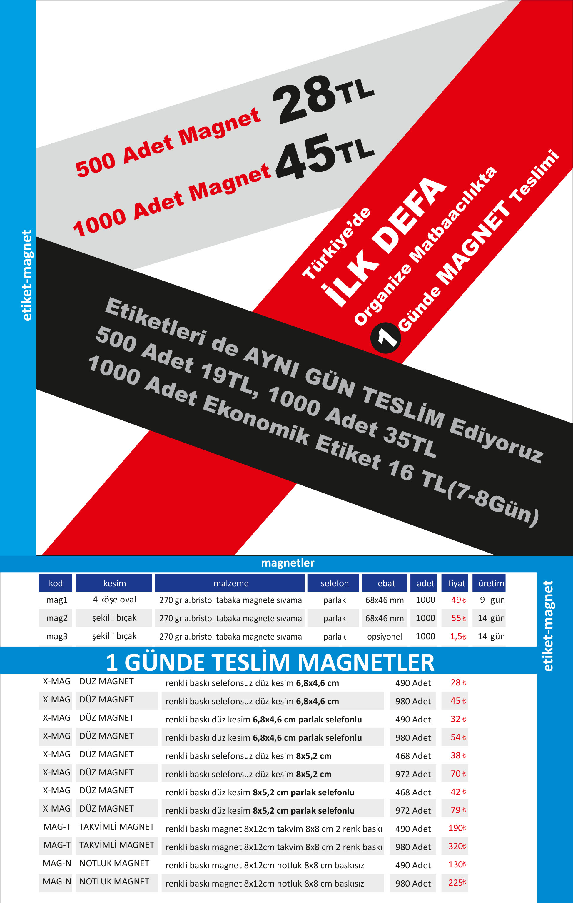 magnet fiyatları
